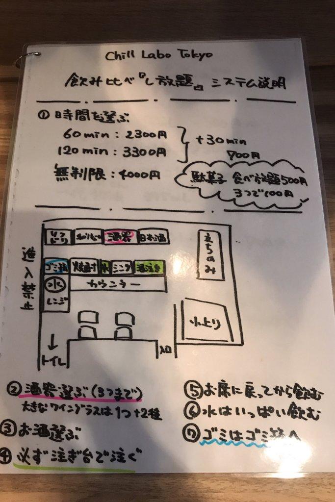 吉祥寺 日本酒